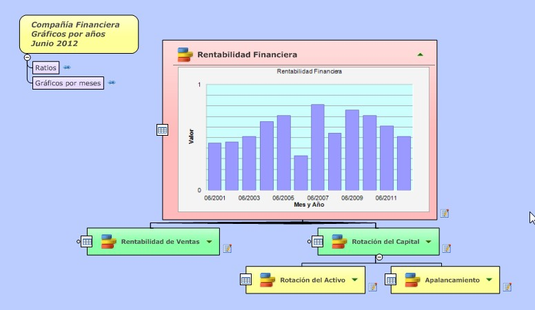 Graficos Anales